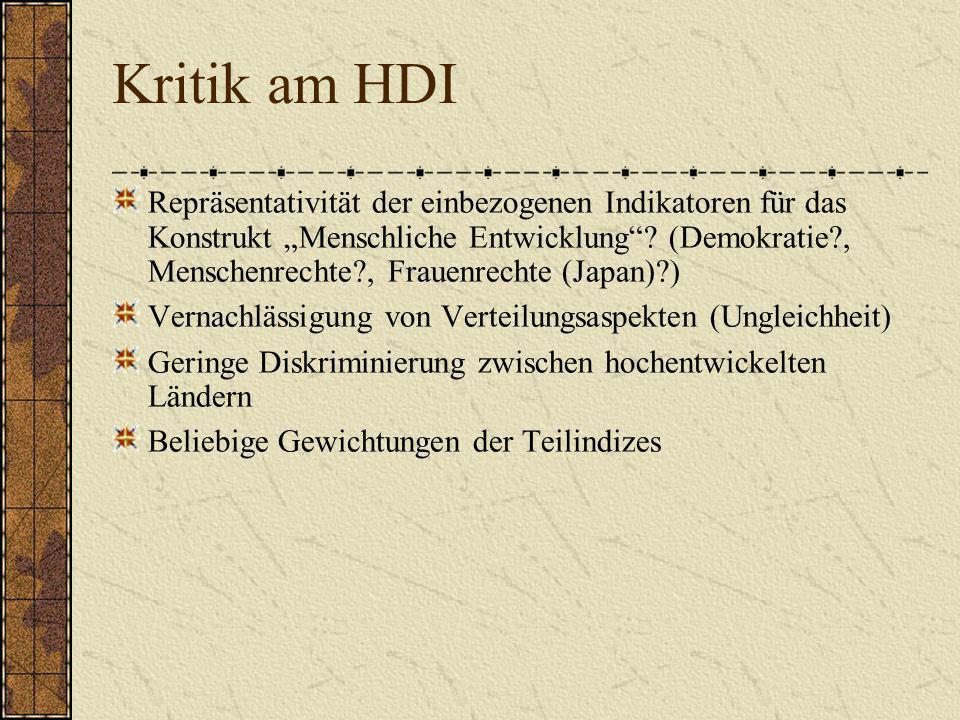 Kritik am HDI