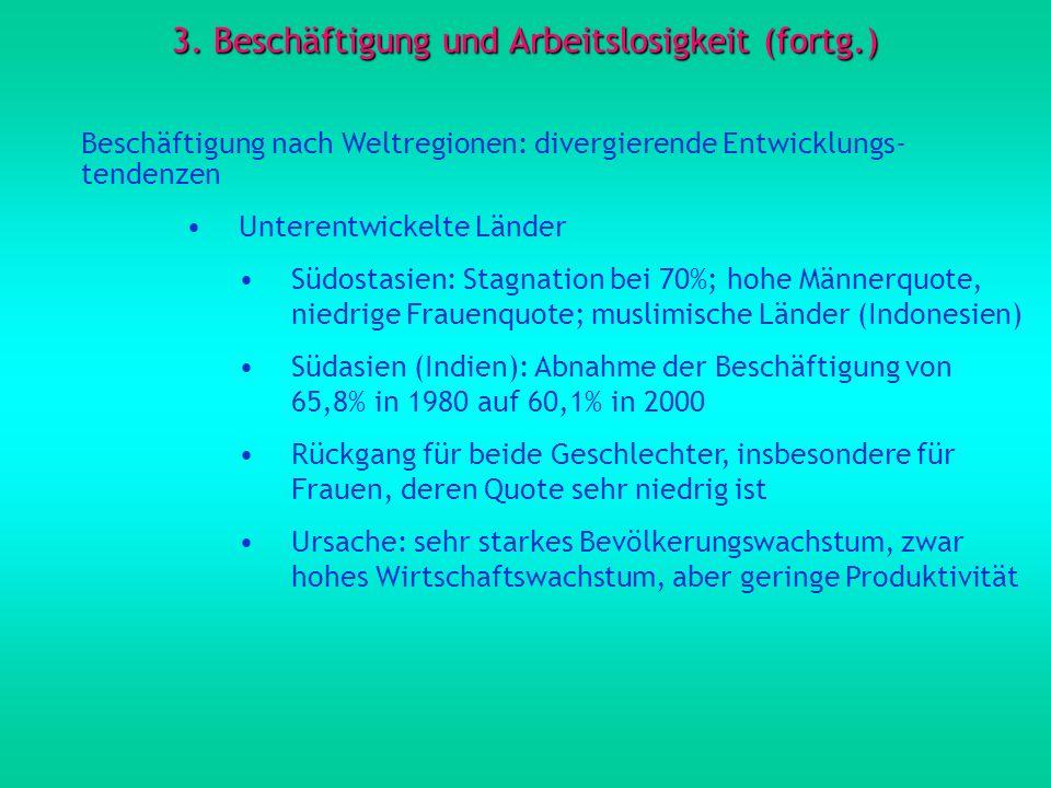 3. Beschäftigung und Arbeitslosigkeit (fortg.)