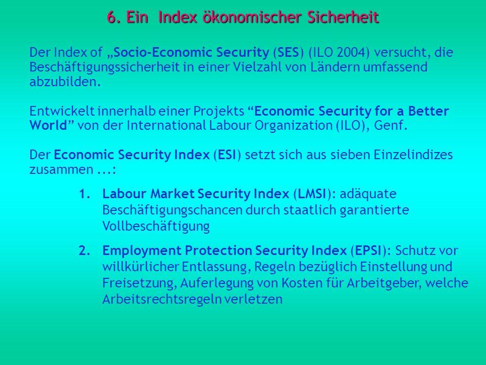 6. Ein Index ökonomischer Sicherheit
