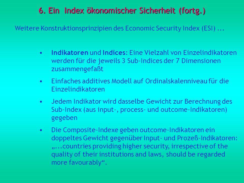 6. Ein Index ökonomischer Sicherheit (fortg.)