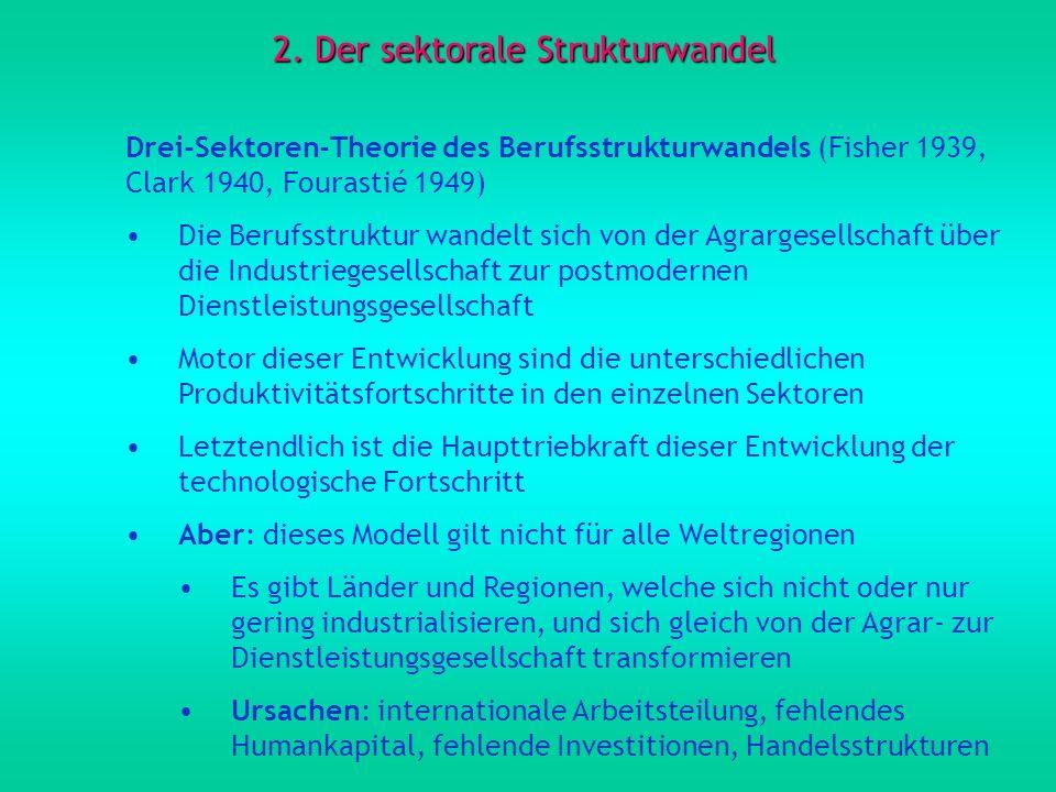 2. Der sektorale Strukturwandel