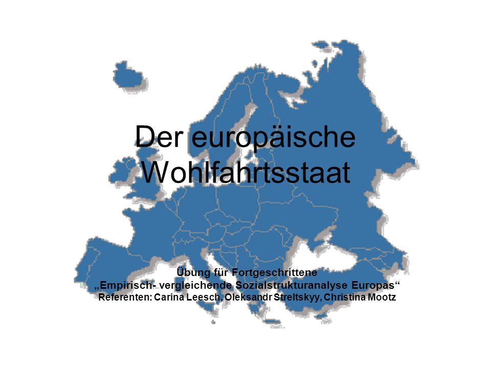 Der europäische Wohlfahrtsstaat