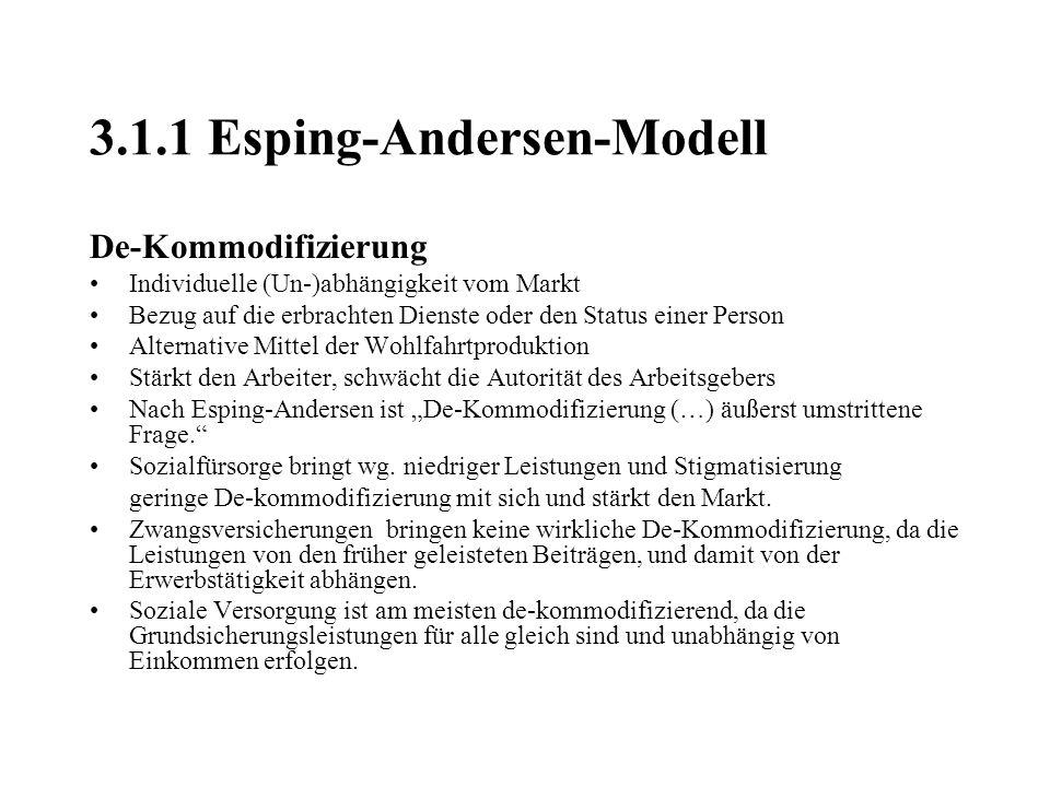 3.1.1 Esping-Andersen-Modell