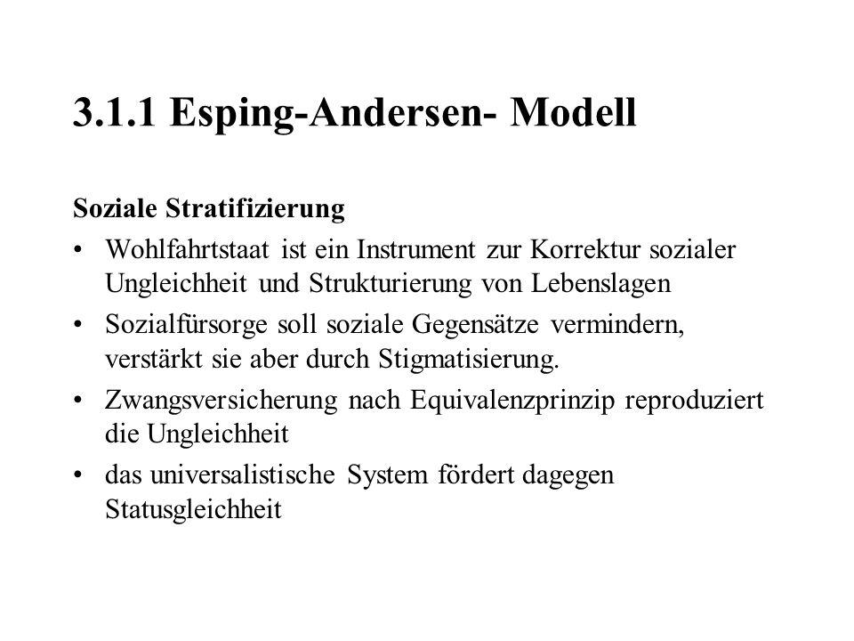 3.1.1 Esping-Andersen- Modell