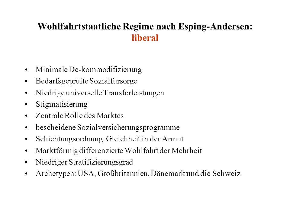 Wohlfahrtstaatliche Regime nach Esping-Andersen: liberal