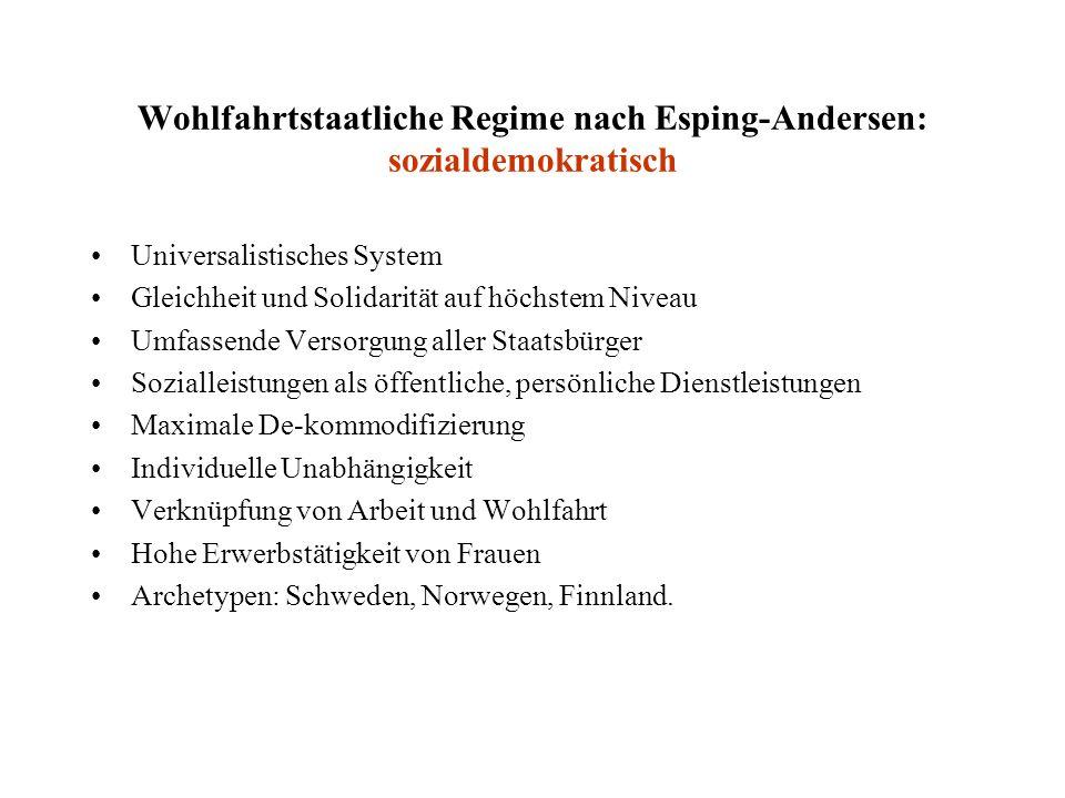 Wohlfahrtstaatliche Regime nach Esping-Andersen: sozialdemokratisch