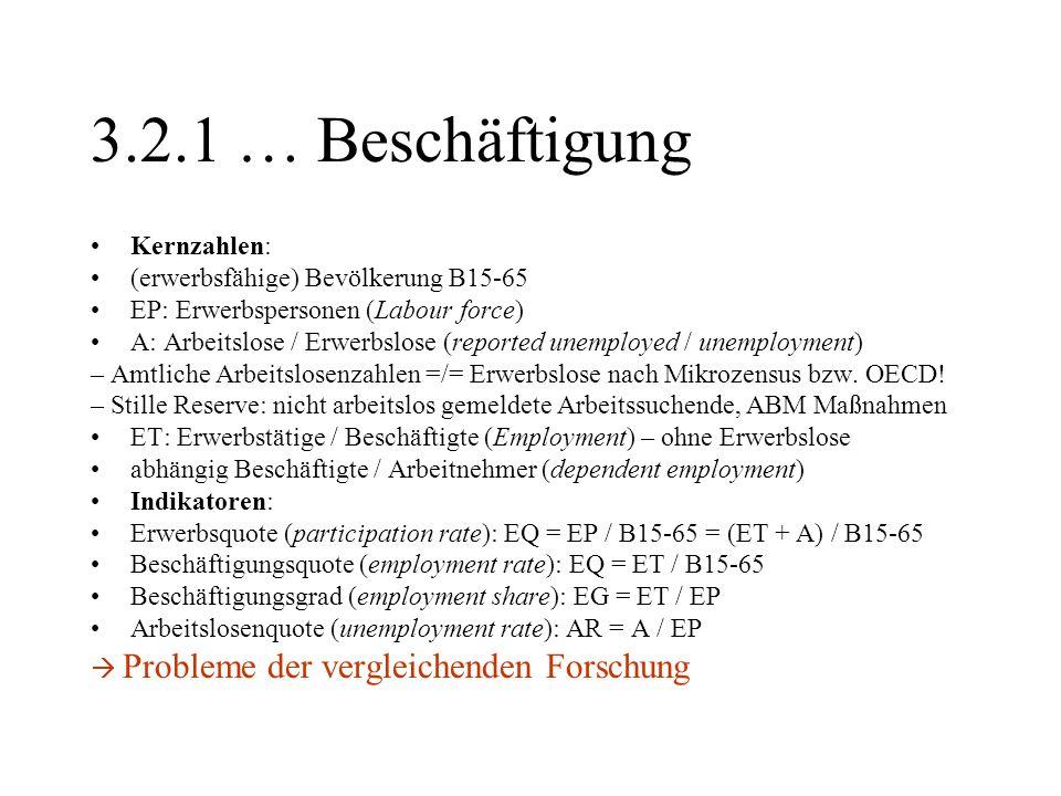 3.2.1 … Beschäftigung Kernzahlen: (erwerbsfähige) Bevölkerung B15-65