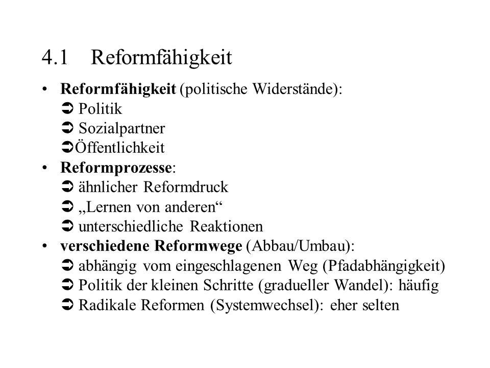4.1 Reformfähigkeit Reformfähigkeit (politische Widerstände):