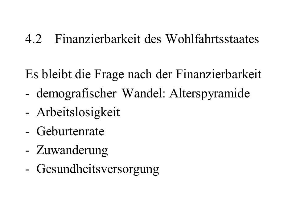 4.2 Finanzierbarkeit des Wohlfahrtsstaates