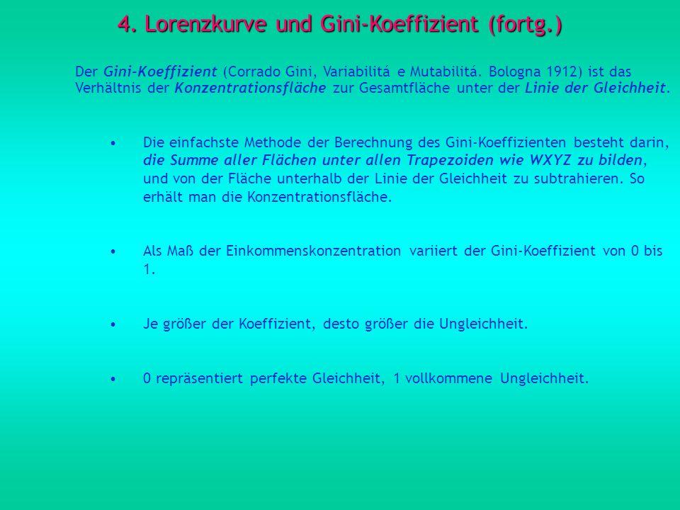 4. Lorenzkurve und Gini-Koeffizient (fortg.)