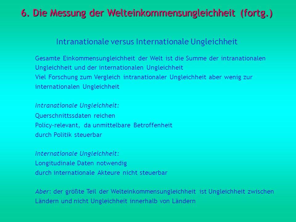6. Die Messung der Welteinkommensungleichheit (fortg.)