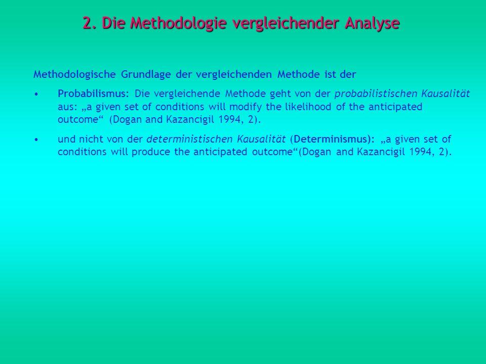 2. Die Methodologie vergleichender Analyse