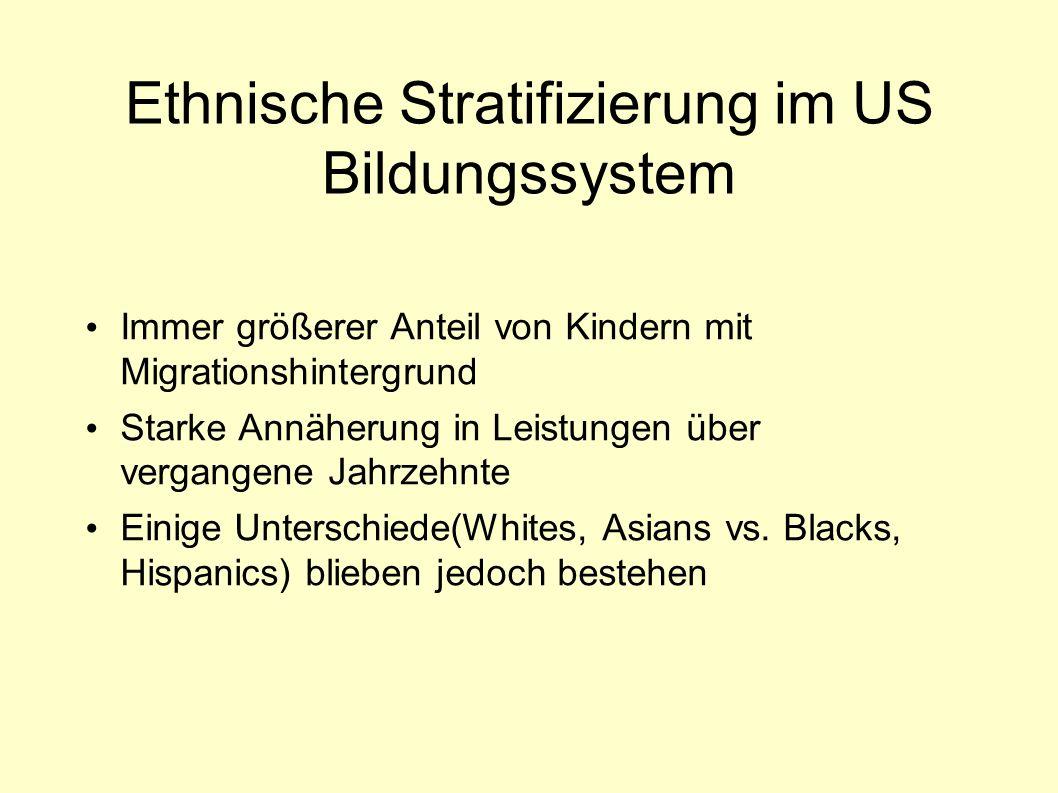 Ethnische Stratifizierung im US Bildungssystem