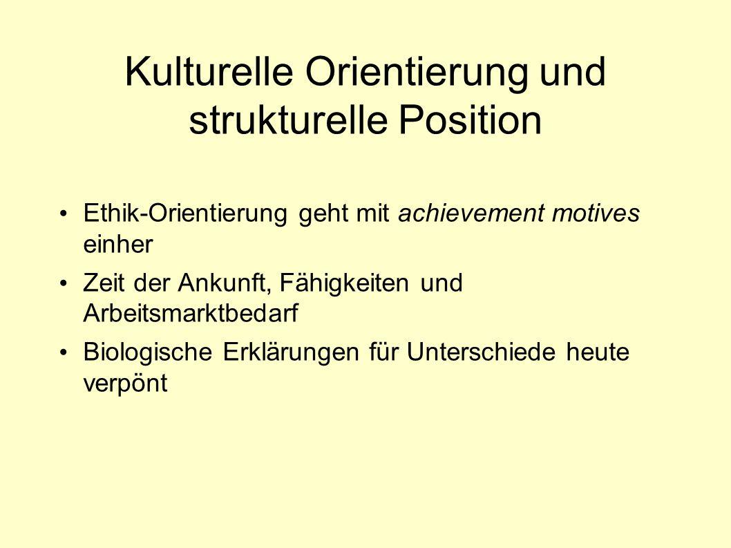 Kulturelle Orientierung und strukturelle Position