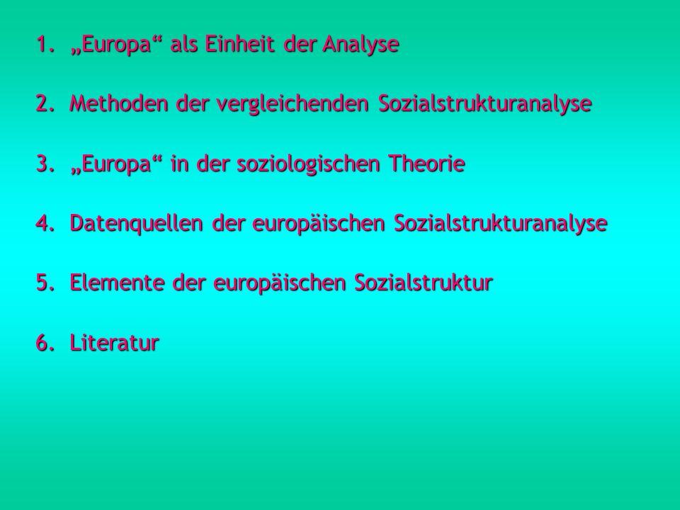 """""""Europa als Einheit der Analyse"""