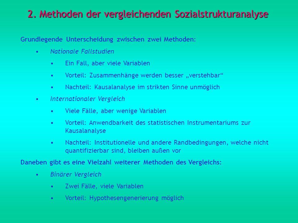 2. Methoden der vergleichenden Sozialstrukturanalyse