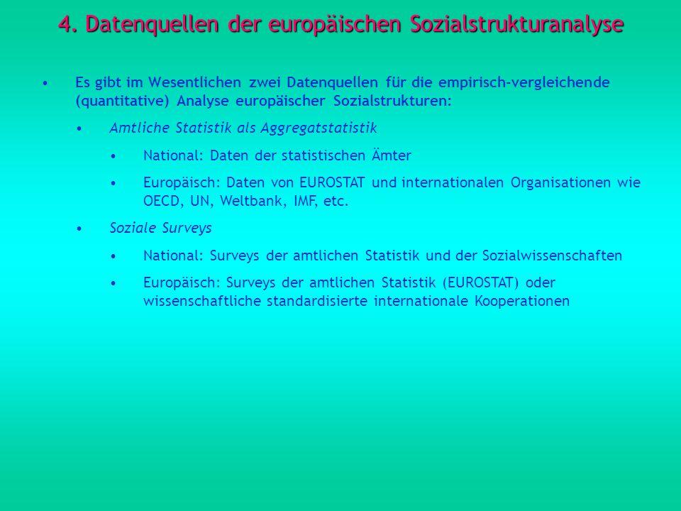 4. Datenquellen der europäischen Sozialstrukturanalyse