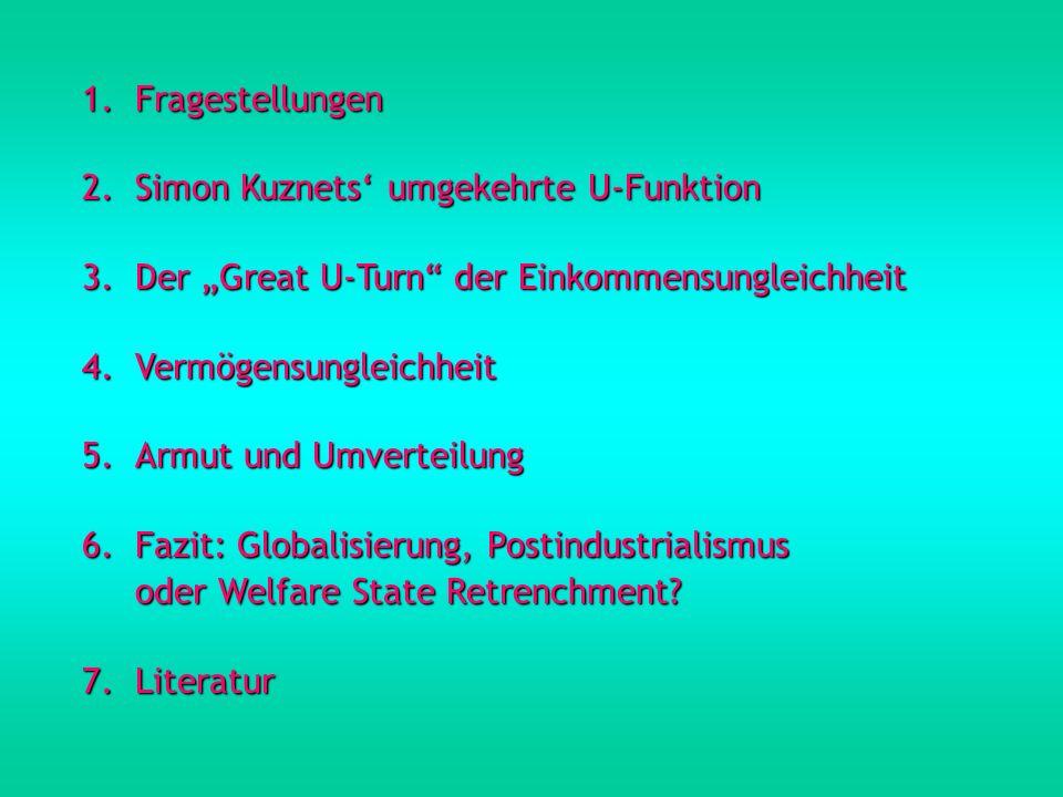 """Fragestellungen Simon Kuznets' umgekehrte U-Funktion. Der """"Great U-Turn der Einkommensungleichheit."""