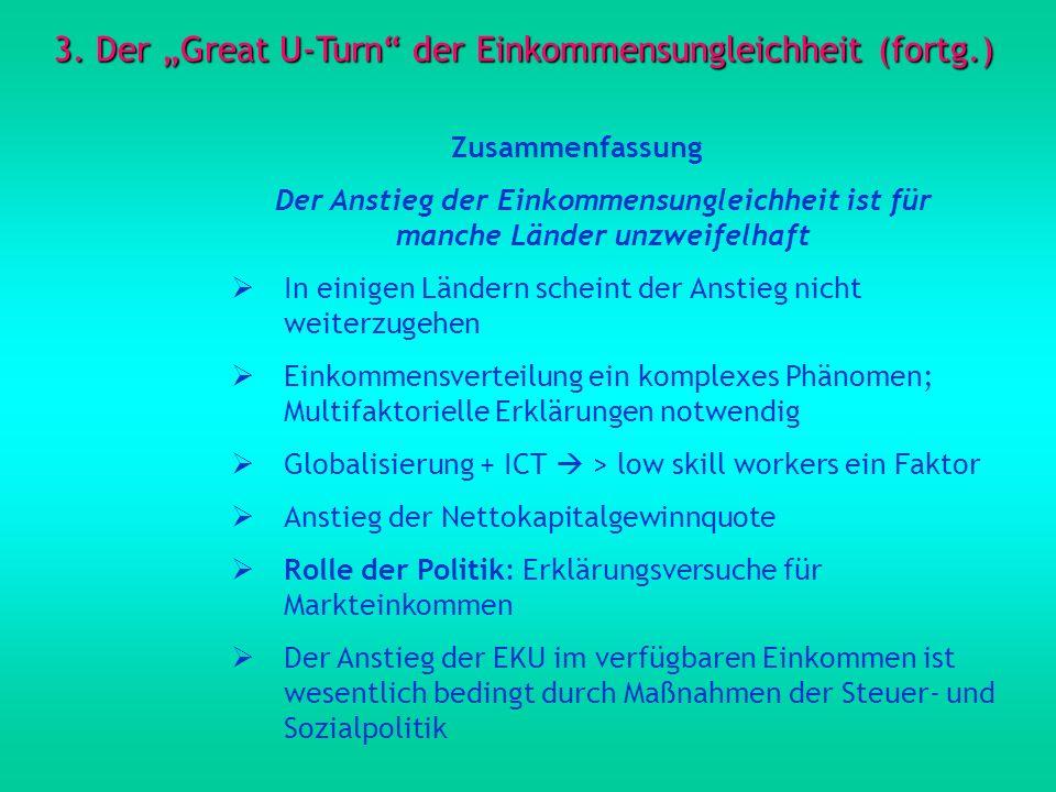 """3. Der """"Great U-Turn der Einkommensungleichheit (fortg.)"""