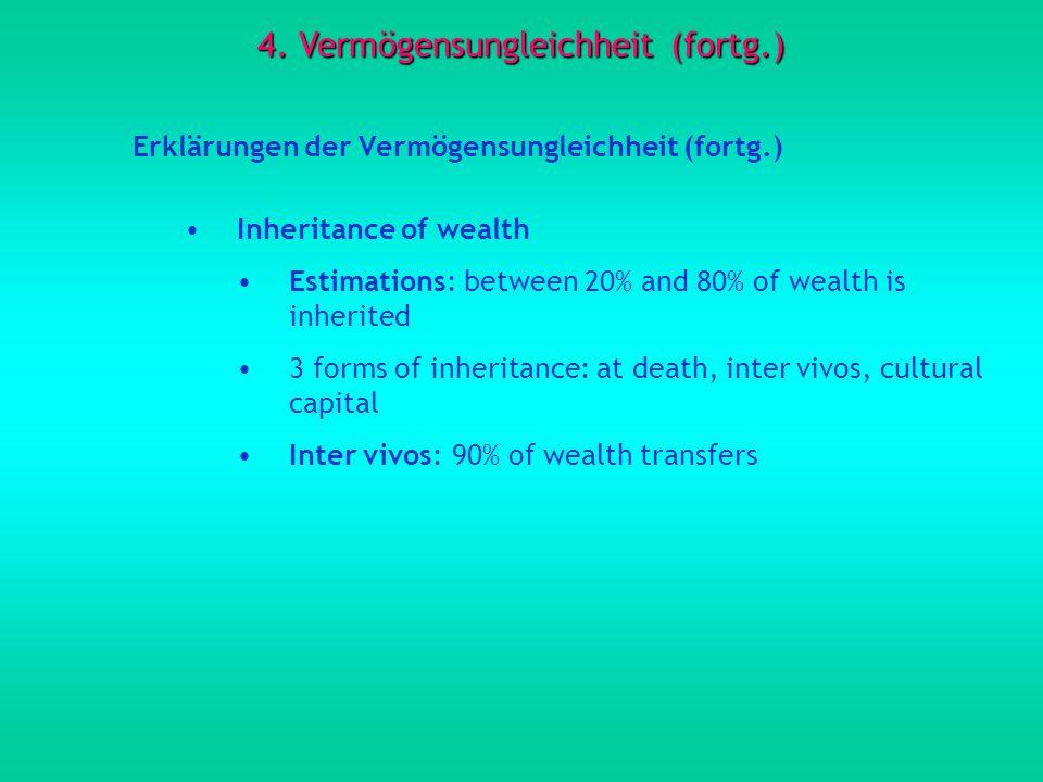4. Vermögensungleichheit (fortg.)