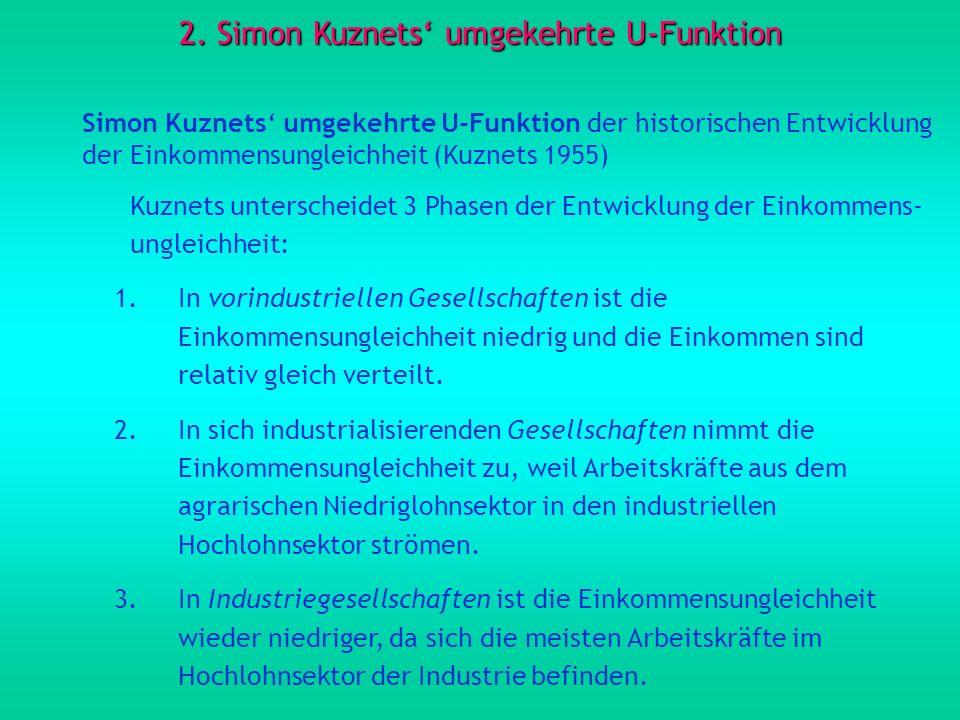 2. Simon Kuznets' umgekehrte U-Funktion
