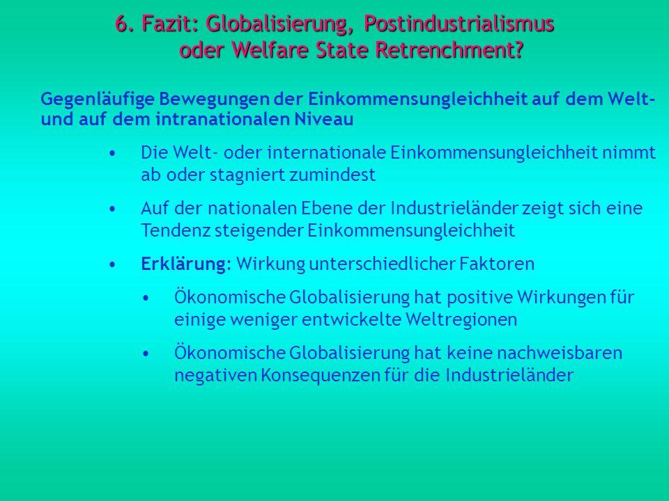 6. Fazit: Globalisierung, Postindustrialismus oder Welfare State Retrenchment