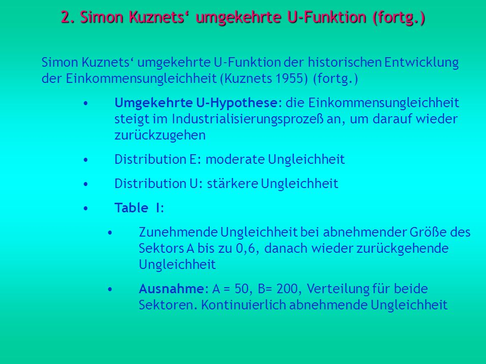 2. Simon Kuznets' umgekehrte U-Funktion (fortg.)