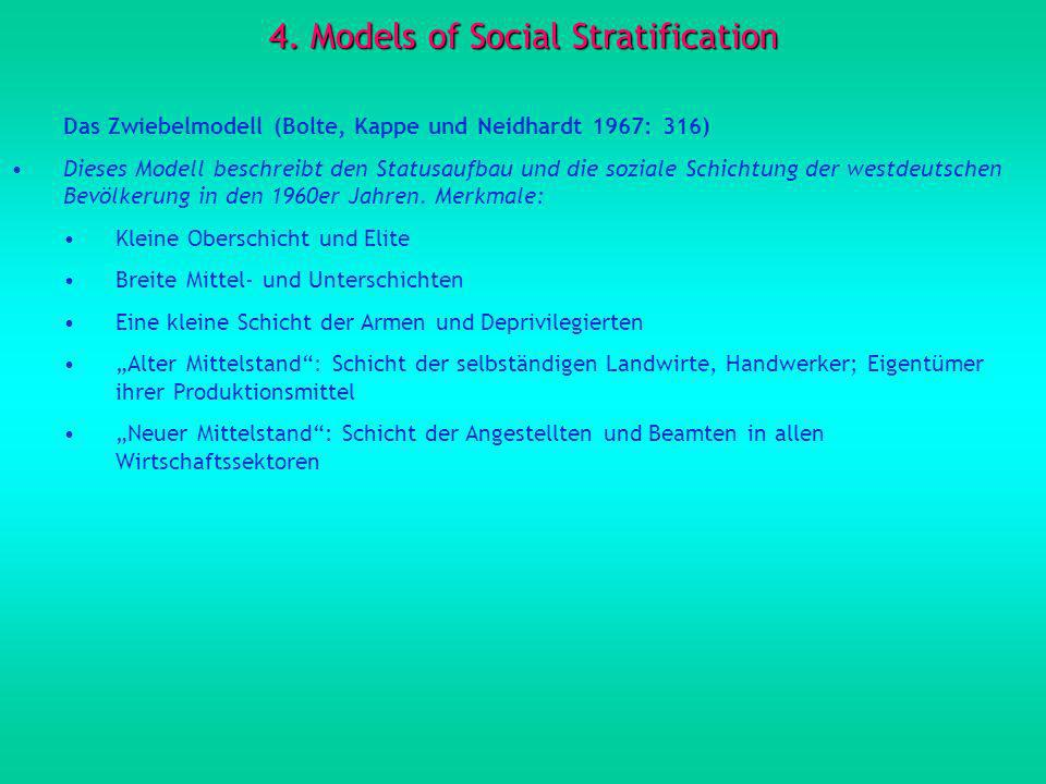 4. Models of Social Stratification