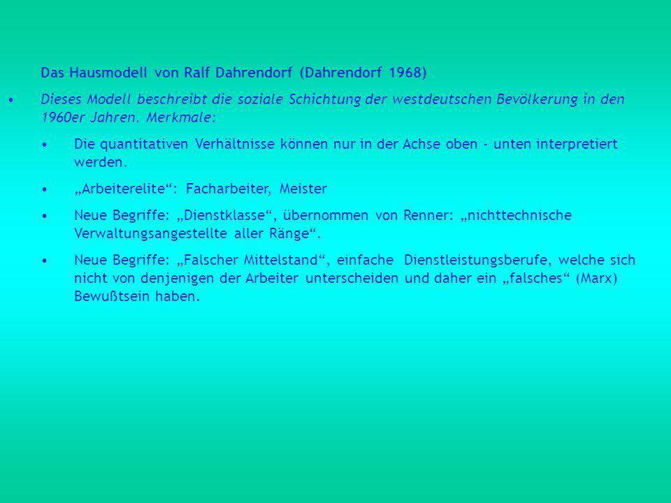Das Hausmodell von Ralf Dahrendorf (Dahrendorf 1968)