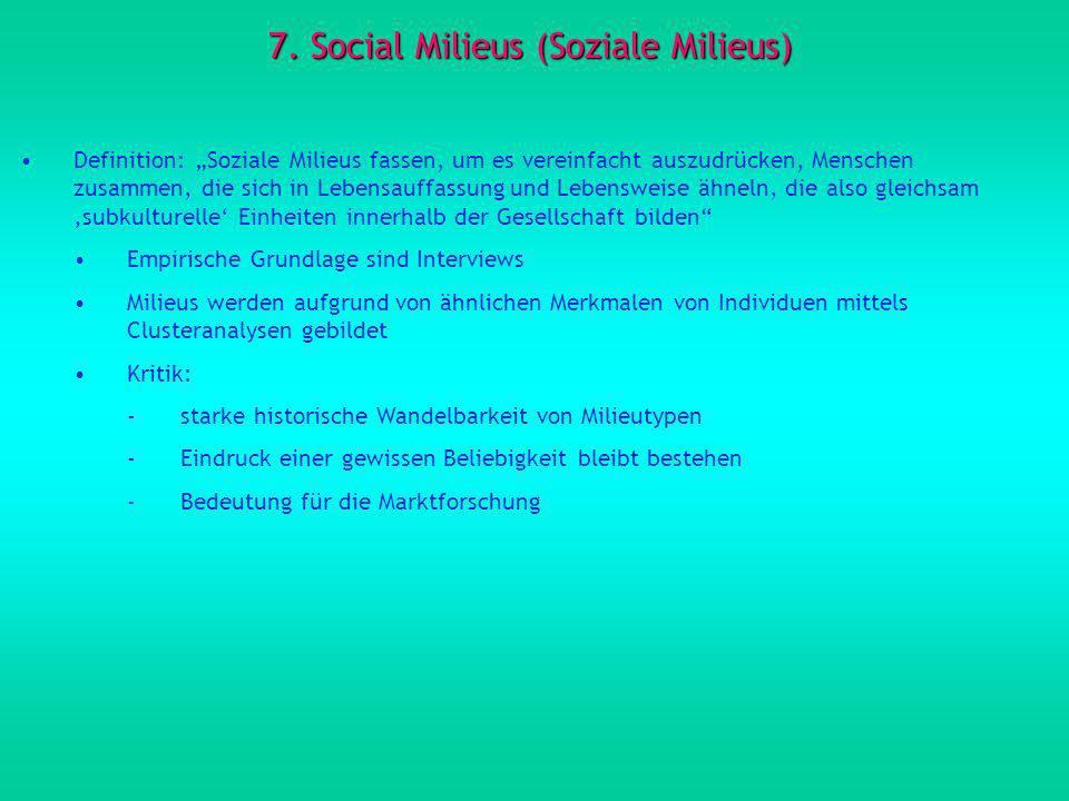 7. Social Milieus (Soziale Milieus)