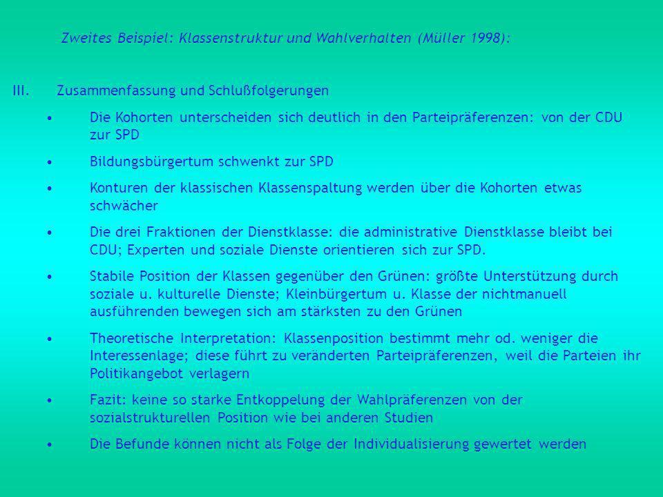 Zweites Beispiel: Klassenstruktur und Wahlverhalten (Müller 1998):