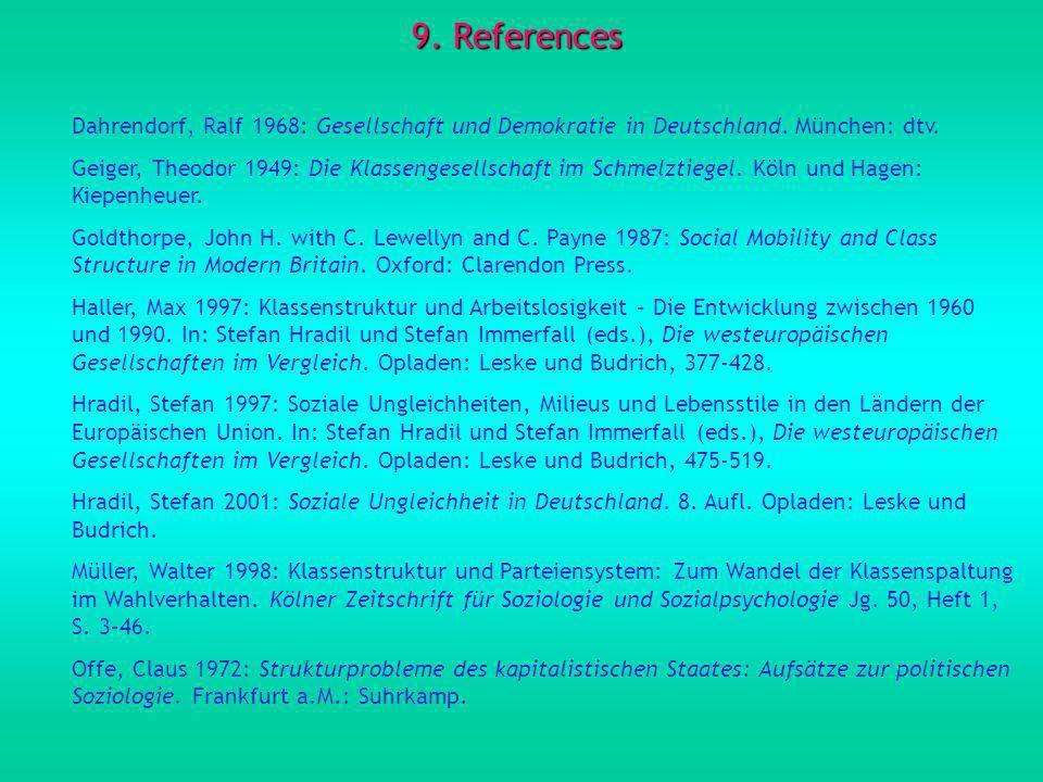 9. References Dahrendorf, Ralf 1968: Gesellschaft und Demokratie in Deutschland. München: dtv.