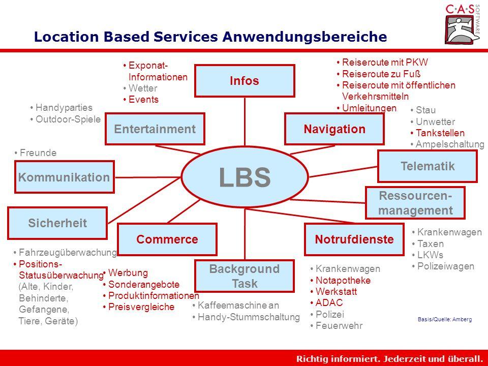 Location Based Services Anwendungsbereiche