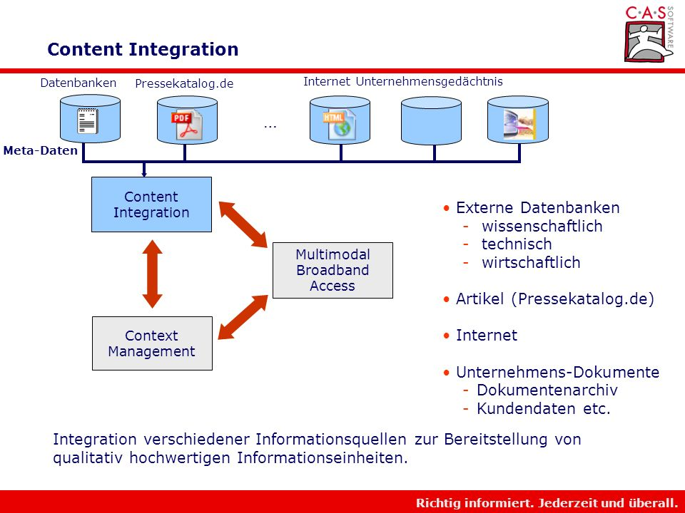 Content Integration … Externe Datenbanken wissenschaftlich technisch