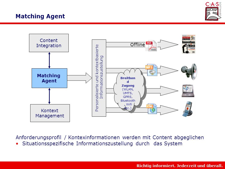Matching Agent Content Integration. Personalisierte und kontextbasierte. Informationszustellung. Offline.