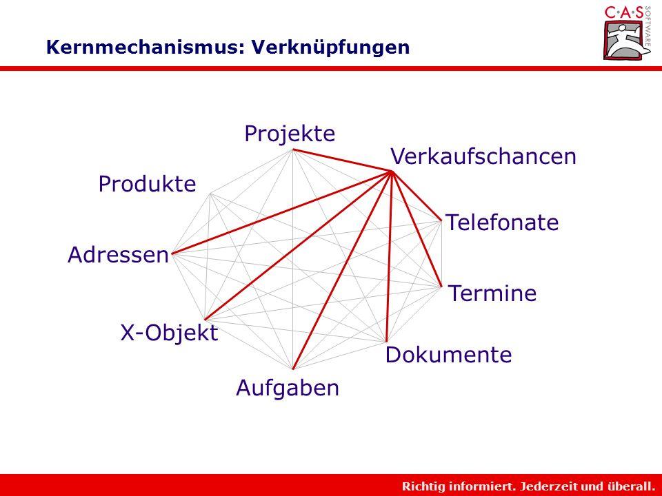 Kernmechanismus: Verknüpfungen