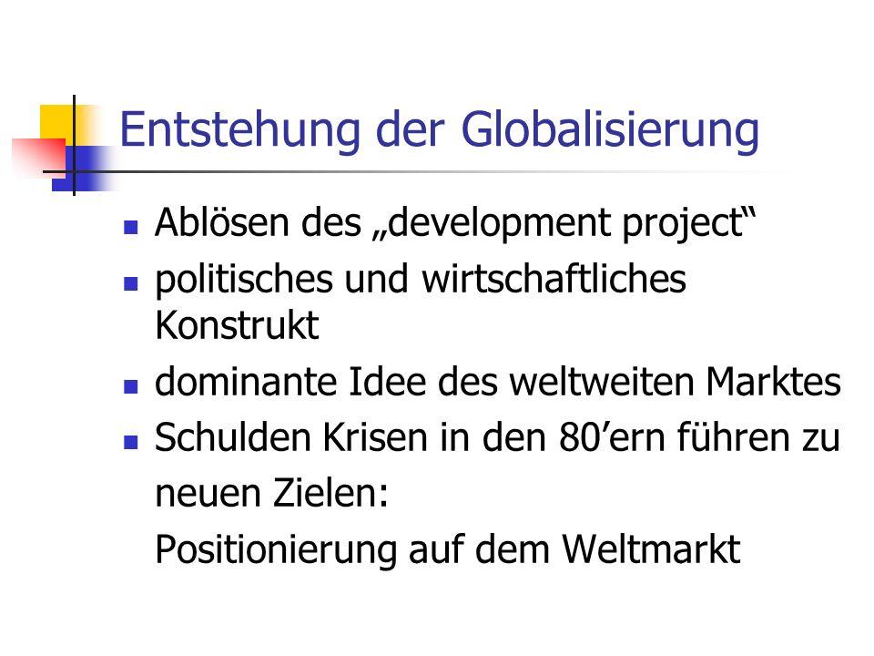 Entstehung der Globalisierung
