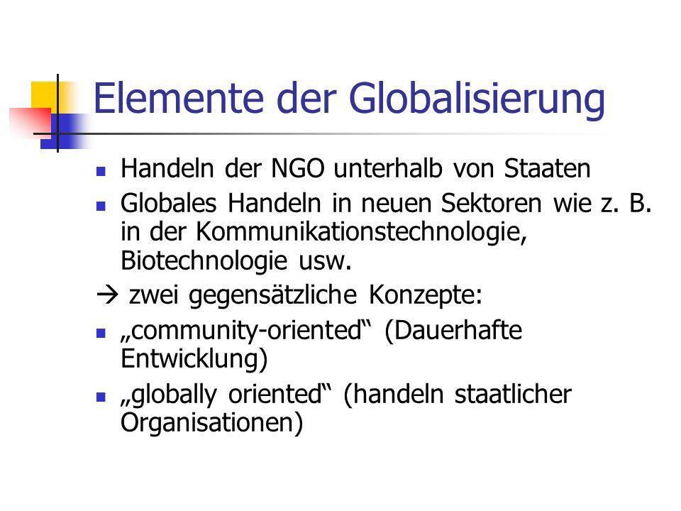 Elemente der Globalisierung