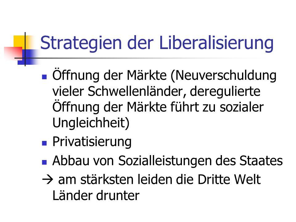 Strategien der Liberalisierung