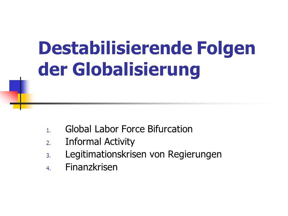 Destabilisierende Folgen der Globalisierung