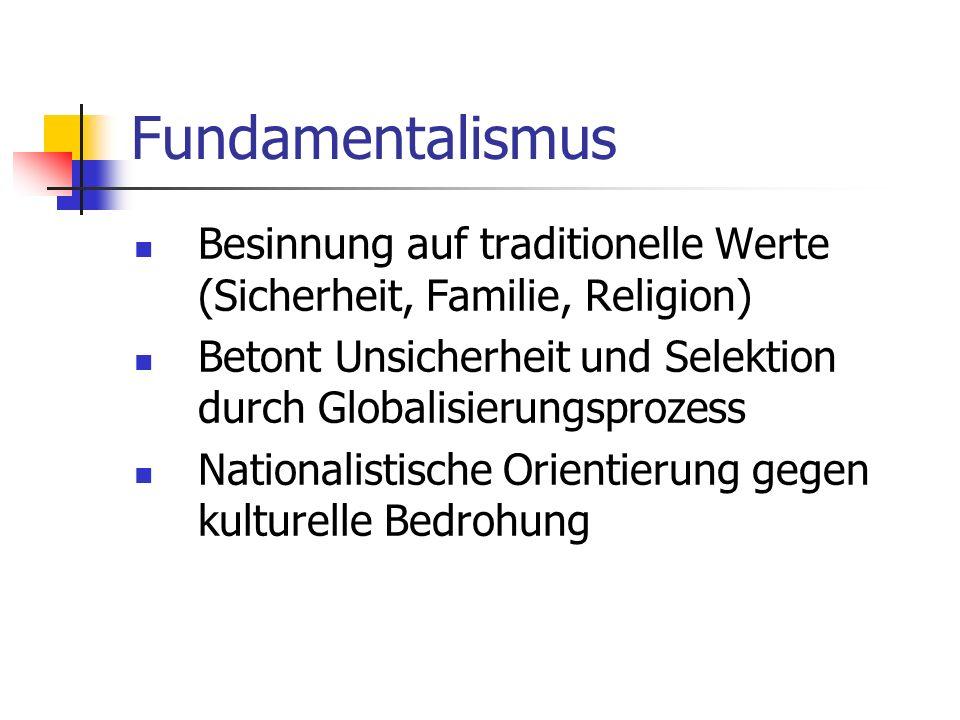 Fundamentalismus Besinnung auf traditionelle Werte (Sicherheit, Familie, Religion) Betont Unsicherheit und Selektion durch Globalisierungsprozess.