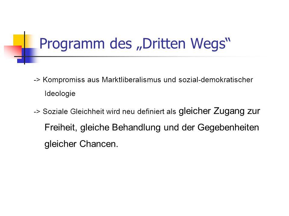 """Programm des """"Dritten Wegs"""