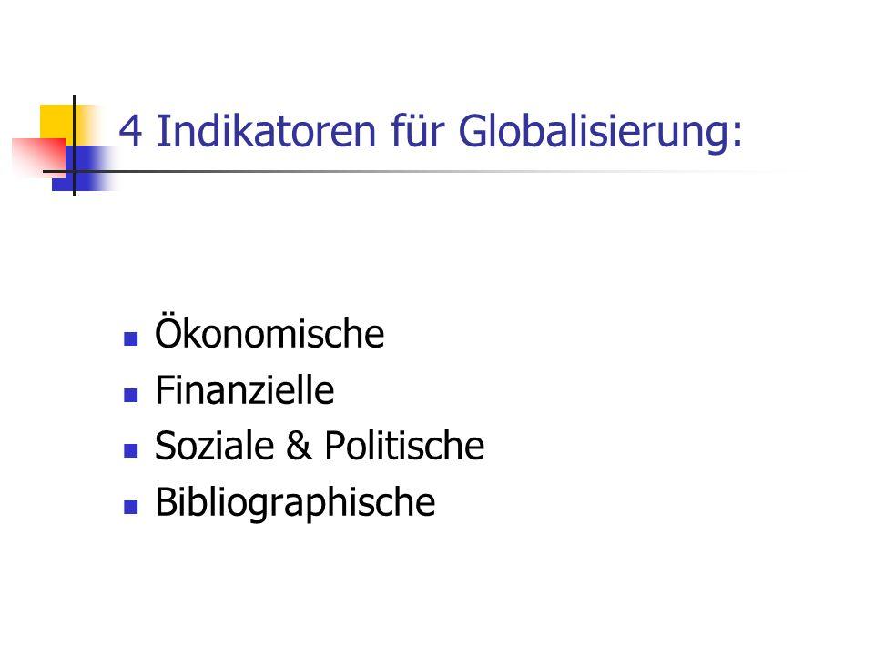 4 Indikatoren für Globalisierung: