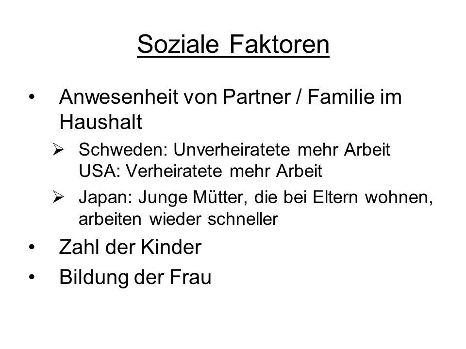 Soziale Faktoren Anwesenheit von Partner / Familie im Haushalt