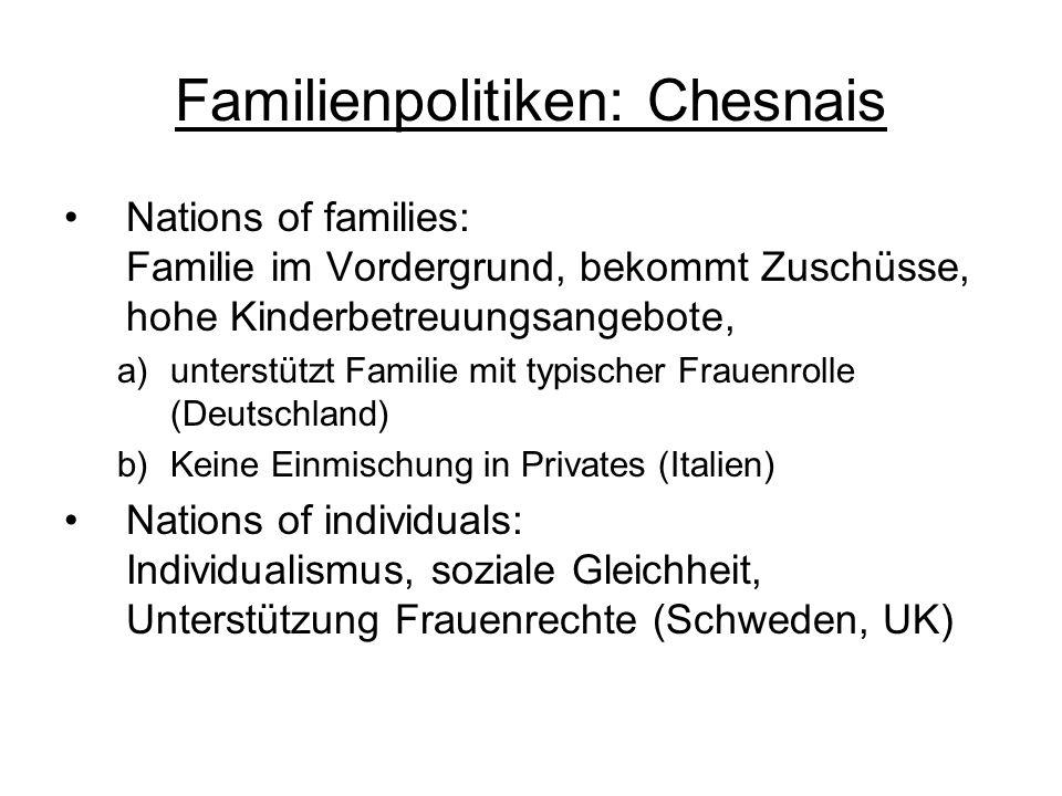 Familienpolitiken: Chesnais