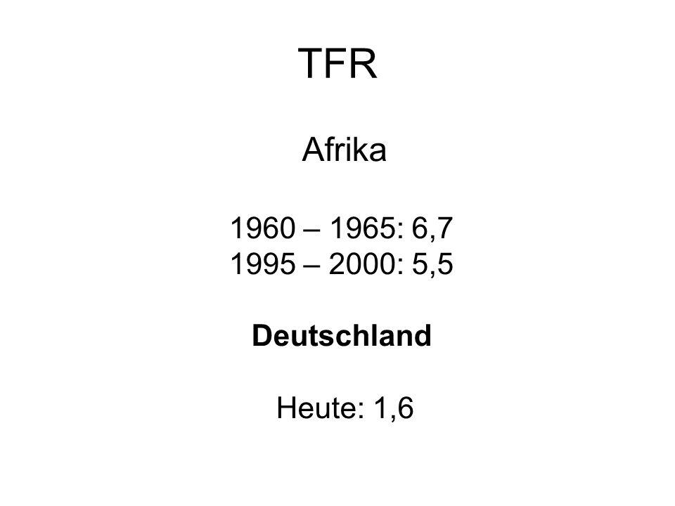 TFR Afrika 1960 – 1965: 6,7 1995 – 2000: 5,5 Deutschland Heute: 1,6