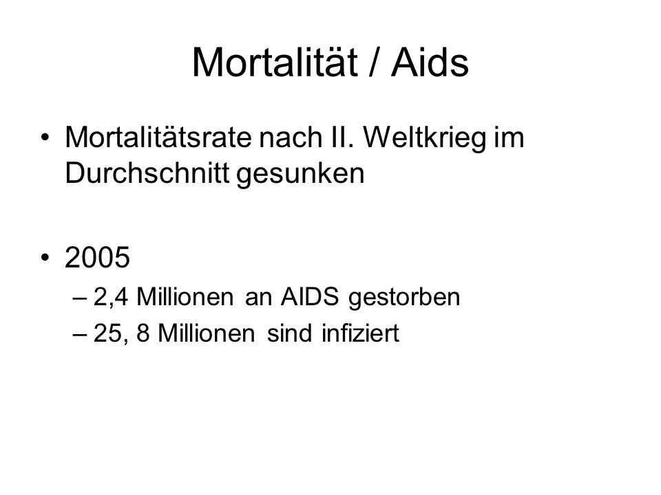Mortalität / Aids Mortalitätsrate nach II. Weltkrieg im Durchschnitt gesunken. 2005. 2,4 Millionen an AIDS gestorben.