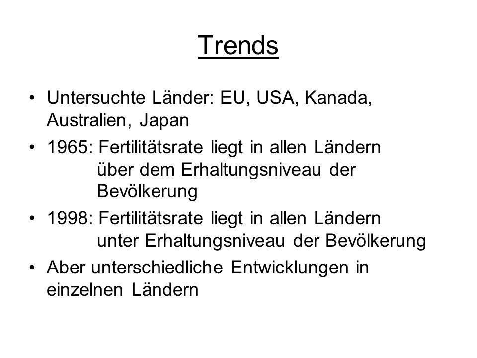 Trends Untersuchte Länder: EU, USA, Kanada, Australien, Japan