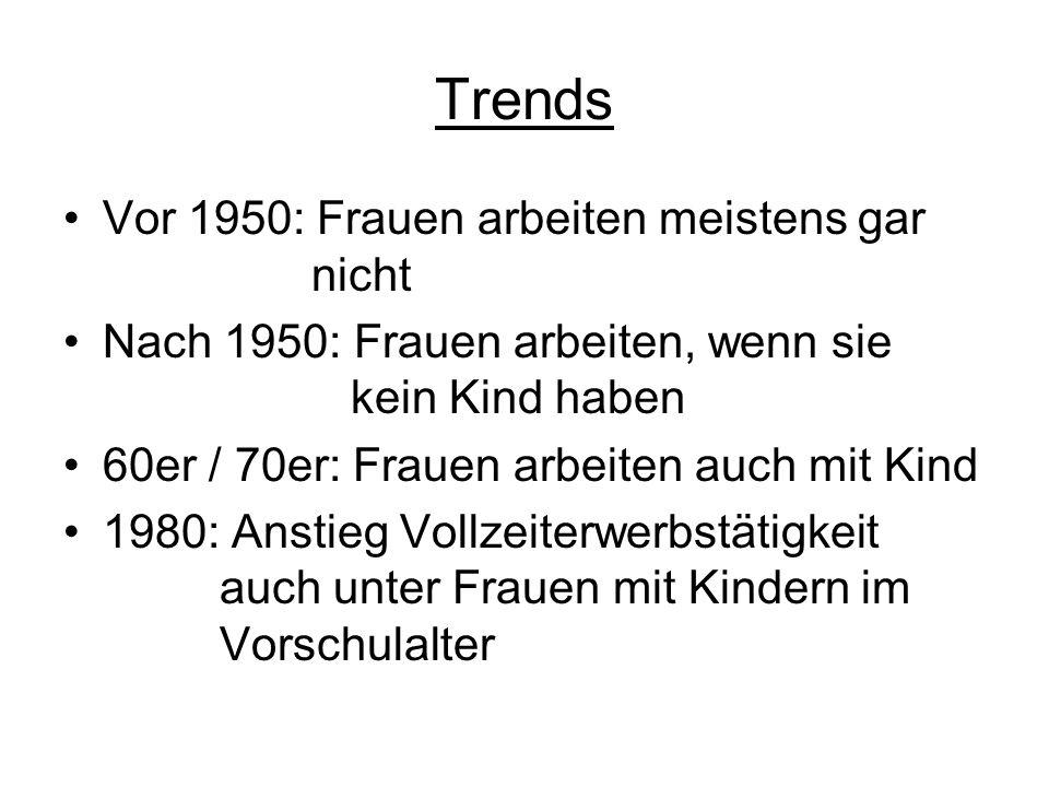 Trends Vor 1950: Frauen arbeiten meistens gar nicht