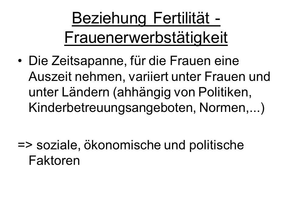 Beziehung Fertilität - Frauenerwerbstätigkeit